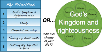 Seek forst the Kingdom