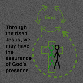 God with us in Christ