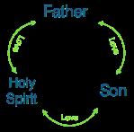 Trinity simple