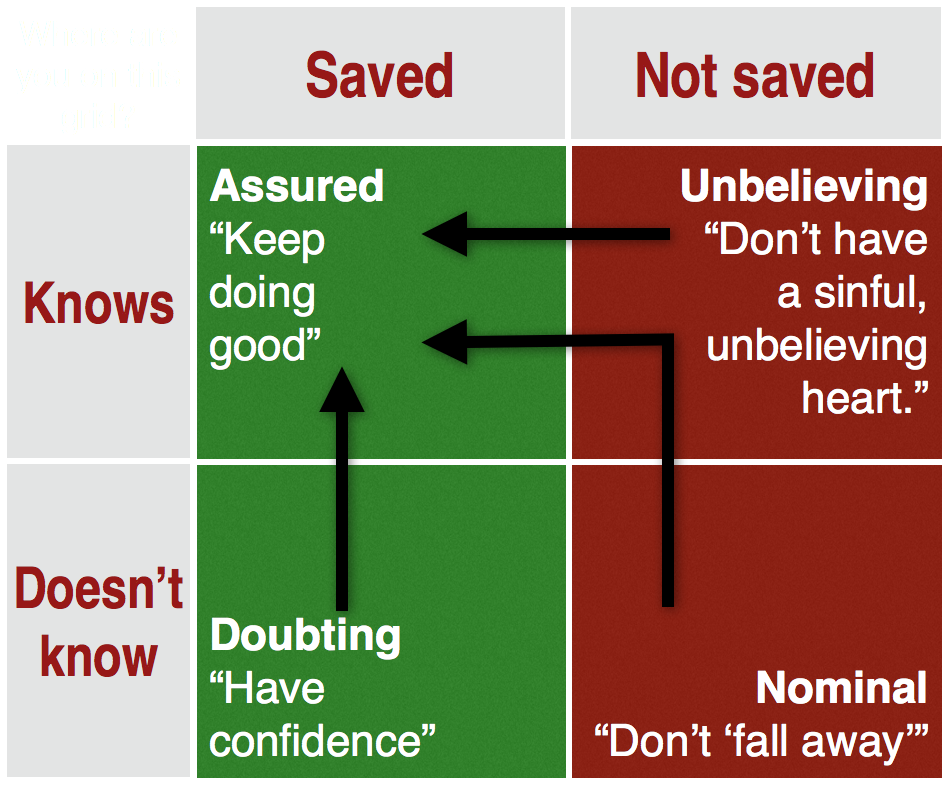 salvation grid